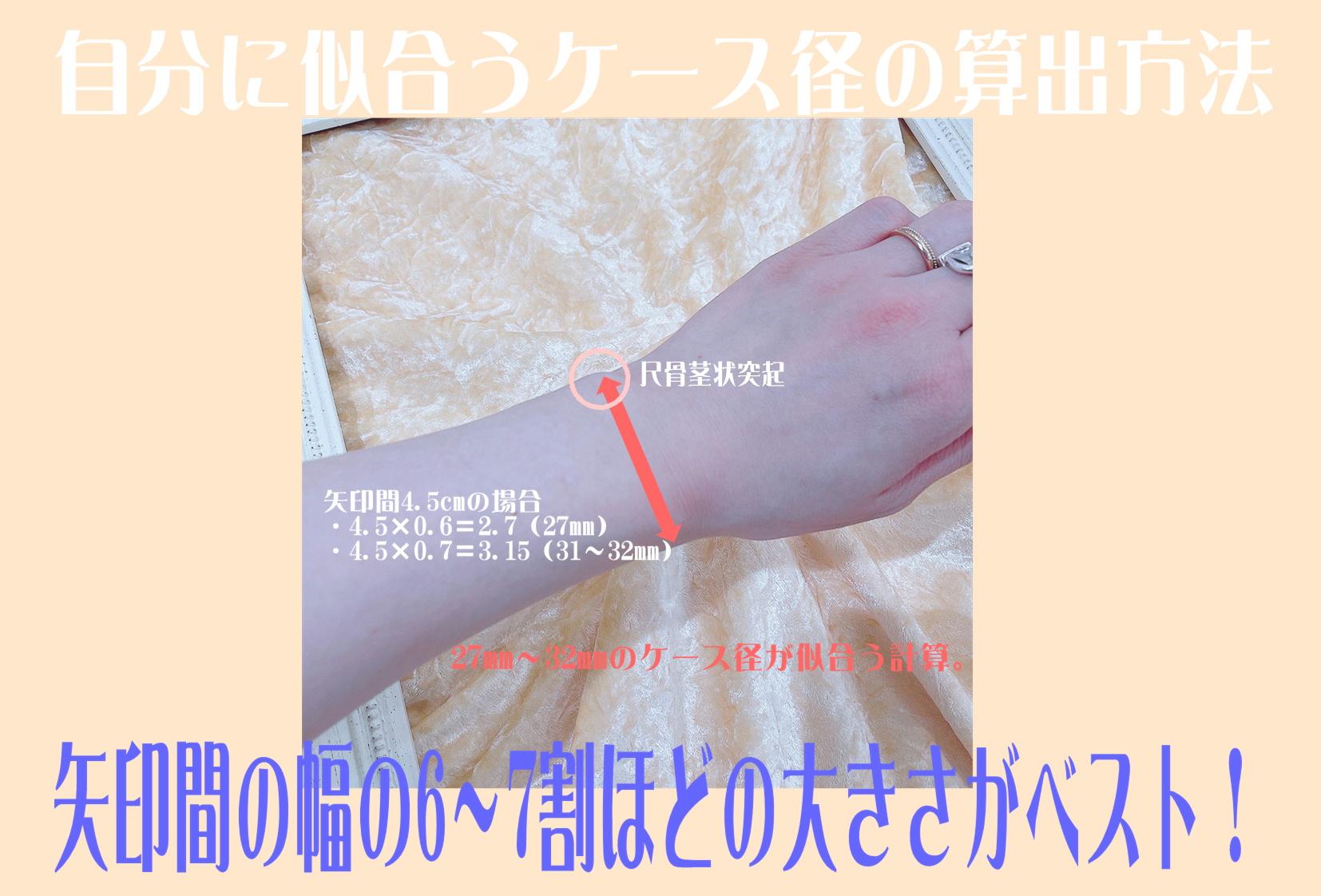 手首幅の計り方